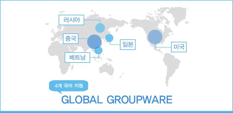 main_globalgw_4